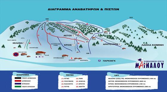 Σχεδιάγραμμα πιστών και αναβατήρων χιονοδρομικού κέντρου Μαινάλου